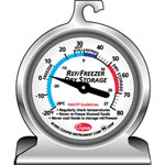 Thermometers, Scales & Measures