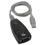 Serial Adapters & Extenders