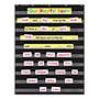 Scholastic Standard Pocket Charts, 34 x 44, Black/Clear
