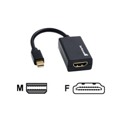 Startech Mini DisplayPort To HDMI Video Adapter Converter - Video / Audio Adapter - DisplayPort / HDMI