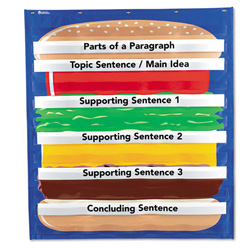 Learning Resources Hamburger Sequencing Pocket Chart, Grades K-2