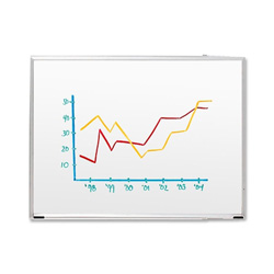 Sparco Dry Erase Board, 6' x 4', Aluminum Frame