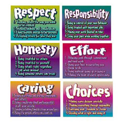 Trend Enterprises ARGUS Large Poster Combo Pack, Character Traits