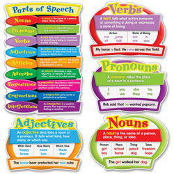 Carson Dellosa Parts Of Speech Bulletin Board Set, 25Pcs/ST