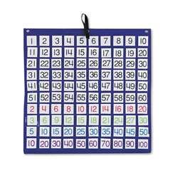 Carson Dellosa Hundreds Pocket Chart with 100 Clear Pockets, Colored Number Cards, 26 x 30