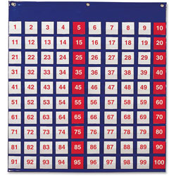 Learning Resources hundred Pocket Chart, 26 in x 27-1/2 in, Multi