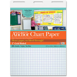 Pacon Anchor Chart Paper, 1 in Grid Ruled, 27 in x 34 in, 25 Sheets, 4/CT, White
