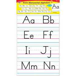 Trend Enterprises Alphabet Bulletin Brd Set,Manuscript,6-1/4 inX22-1/4',9/Pk,Mi