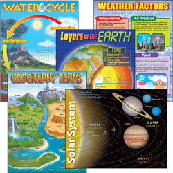 Trend Enterprises Earth Science Learning Combo Pack, 17 in x 22 in, 5/PK