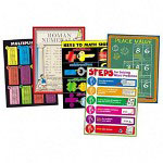 Carson Dellosa Publishing Company Math Chart, Signs, Multiplication Table, Roman Numerals