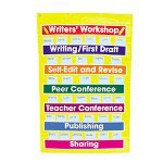 Carson Dellosa Publishing Company Writer's Workshop Pocket Chart