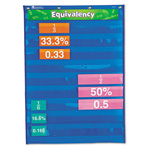 "Learning Resources Equivalency Pocket Chart, 20"" w x 27"" h"
