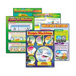 "Trend Enterprises Science Learning Chart Combo Pack, 17"" x 22"""