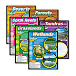 "Trend Enterprises Habitats Learning Chart Combo Pack, 17"" x 22"""