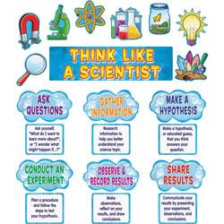 Teacher Created Resources Mini Bulletin Board Set, Think Like a Scientist, 1 ST, Multi