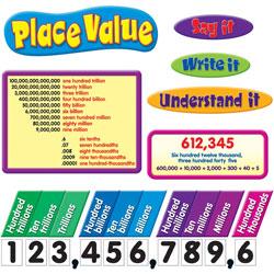 Trend Enterprises Place Value Bulletin Board Set
